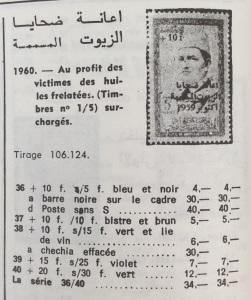 Liste des variétés de la série courante surchargée au profit des victimes des huiles  frelatées (Catalogue Cotter 1983)
